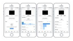 Screenshots of multiple phone screens that are showing analytical details that Instagram have. This includes information such a profile visits, location, number of followers and the demographics of those followers.